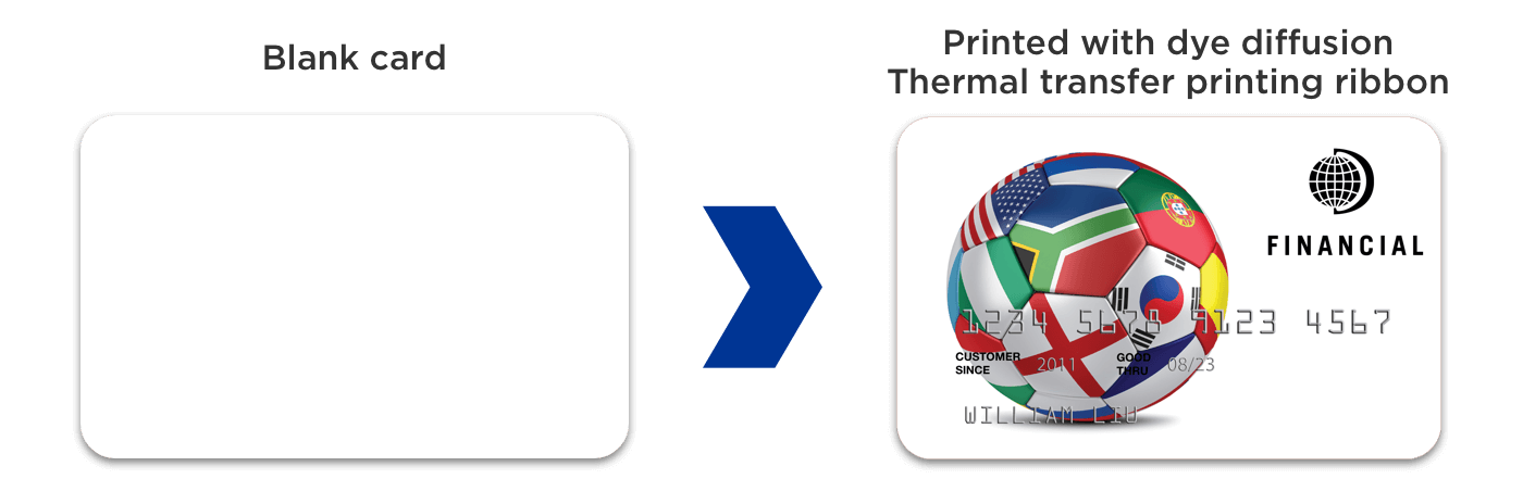 cartão impresso com fita de impressão de transferência térmica por difusão de corante