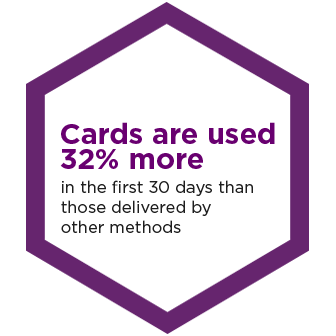 Cards are Used More