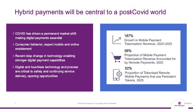 Hybrid Payments